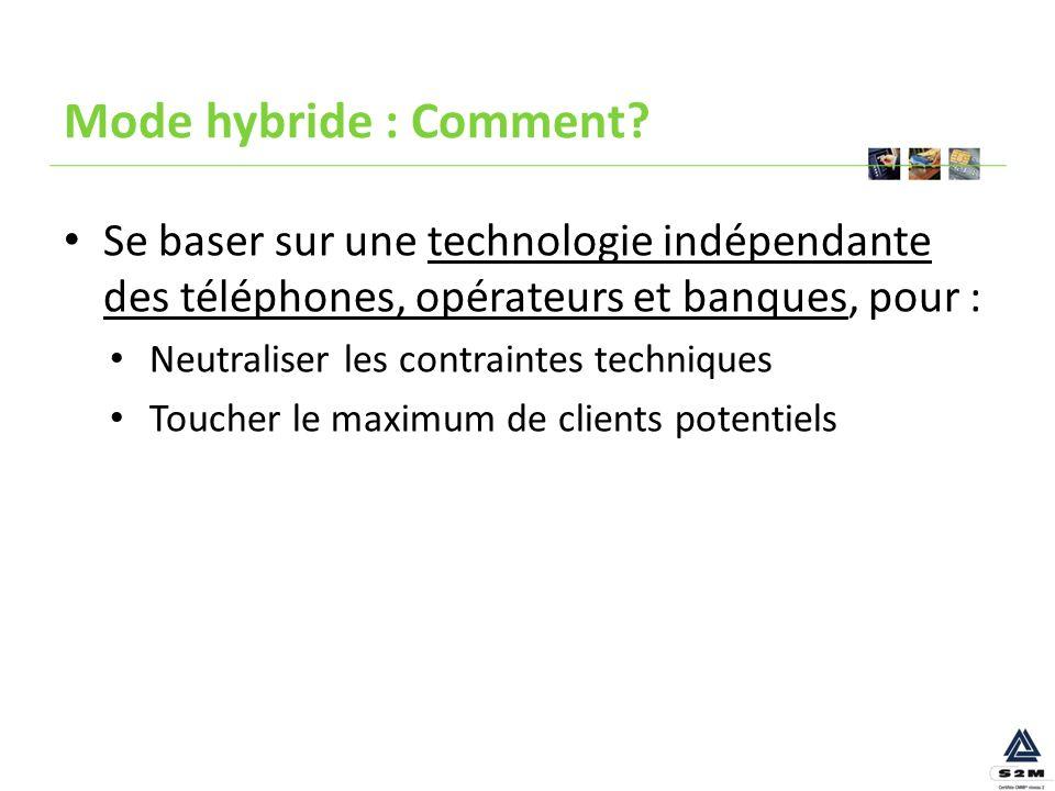 Mode hybride : Comment Se baser sur une technologie indépendante des téléphones, opérateurs et banques, pour :