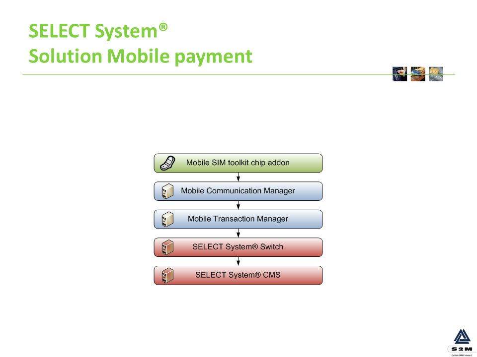 SELECT System® Solution Mobile payment