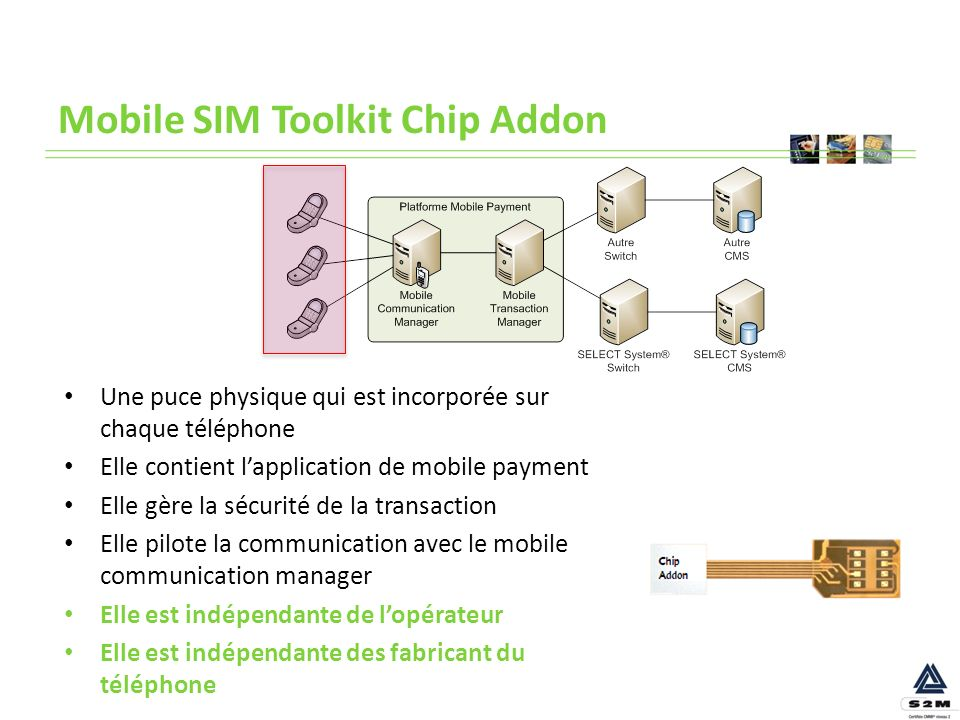 Mobile SIM Toolkit Chip Addon