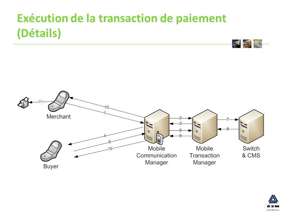 Exécution de la transaction de paiement (Détails)