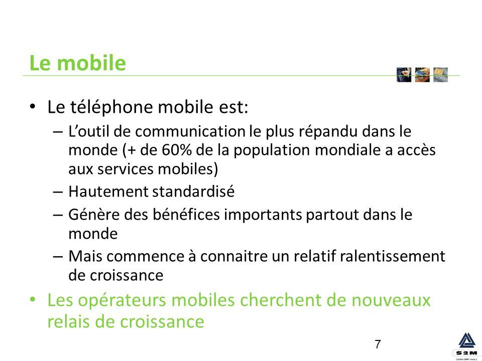 Le mobile Le téléphone mobile est:
