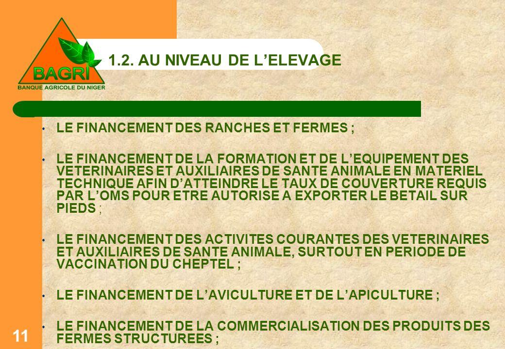 1.2. AU NIVEAU DE L'ELEVAGE LE FINANCEMENT DES RANCHES ET FERMES ;