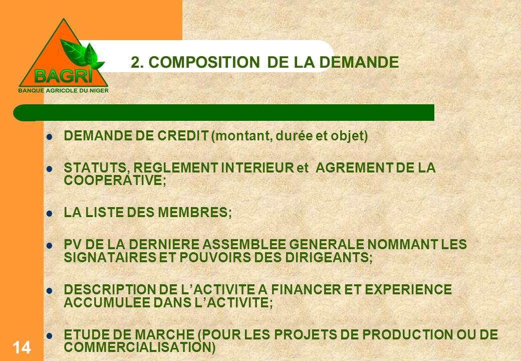 2. COMPOSITION DE LA DEMANDE