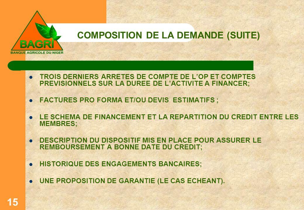 COMPOSITION DE LA DEMANDE (SUITE)
