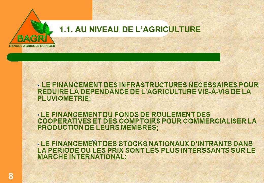 1.1. AU NIVEAU DE L'AGRICULTURE