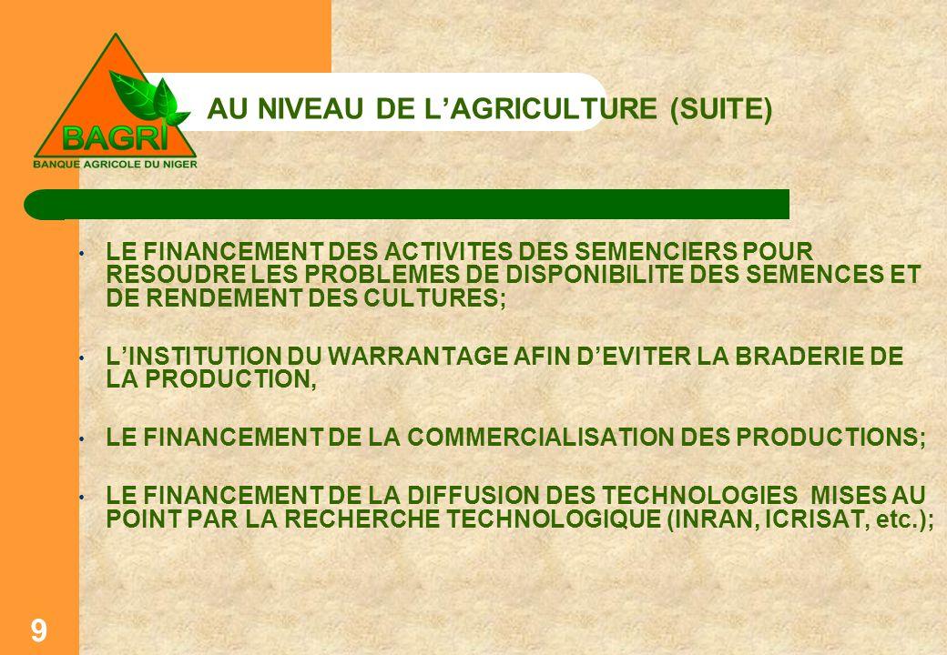 AU NIVEAU DE L'AGRICULTURE (SUITE)