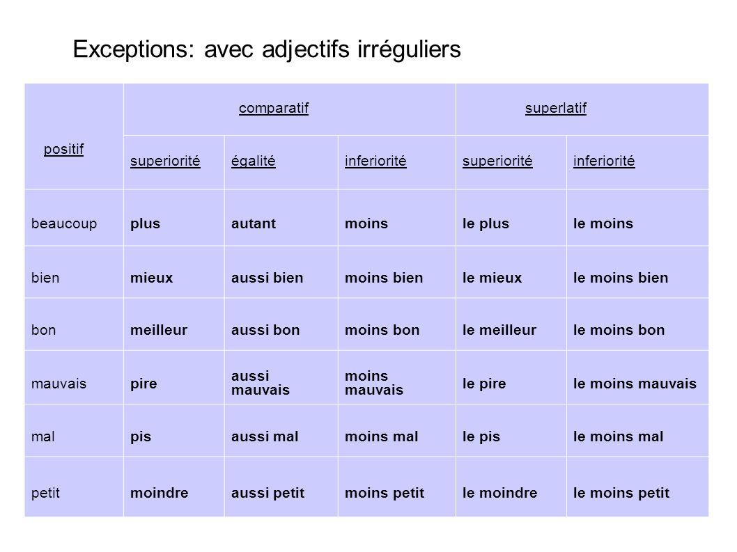 Exceptions: avec adjectifs irréguliers