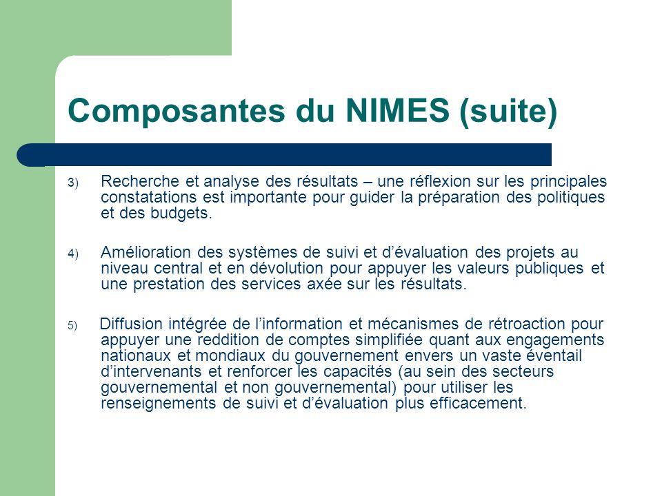 Composantes du NIMES (suite)
