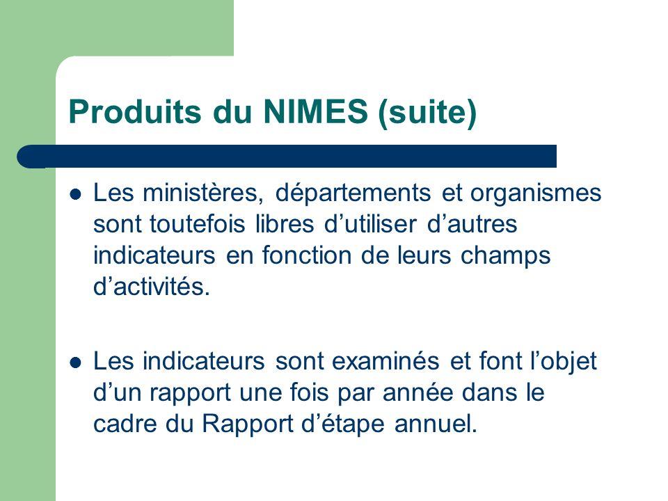 Produits du NIMES (suite)
