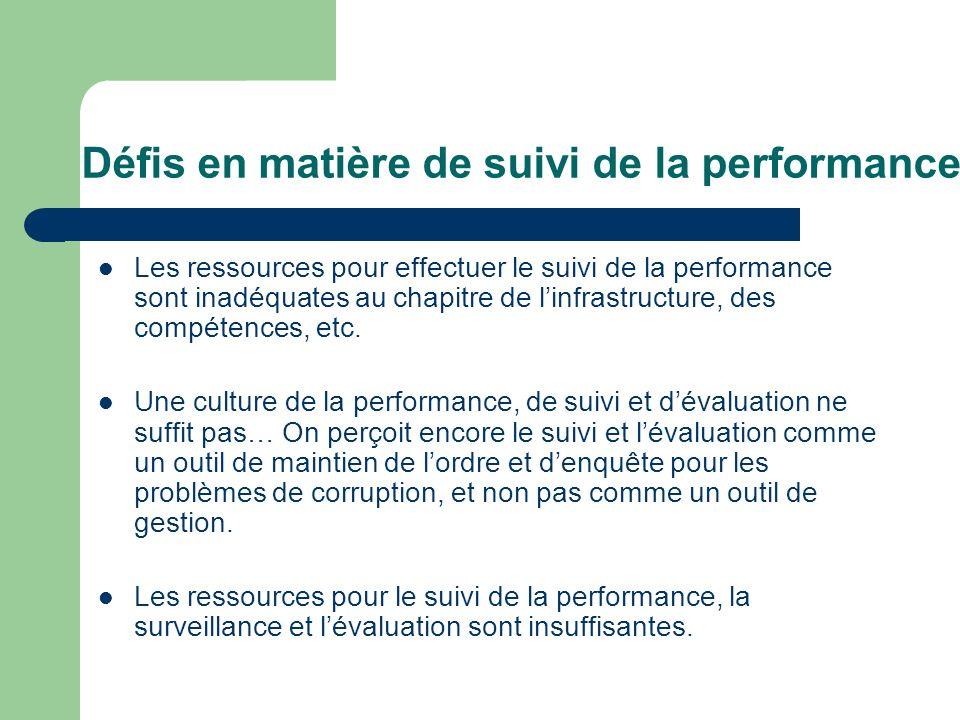 Défis en matière de suivi de la performance