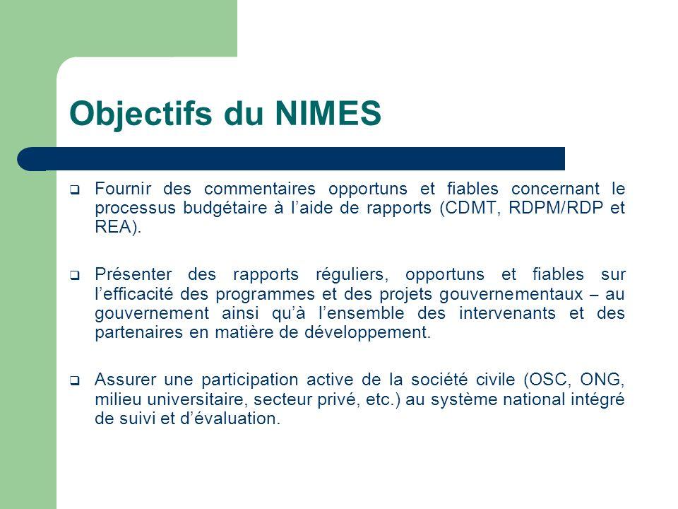 Objectifs du NIMES Fournir des commentaires opportuns et fiables concernant le processus budgétaire à l'aide de rapports (CDMT, RDPM/RDP et REA).