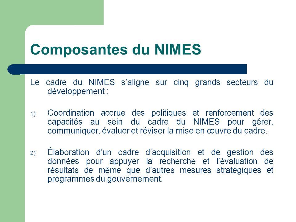 Composantes du NIMES Le cadre du NIMES s'aligne sur cinq grands secteurs du développement :