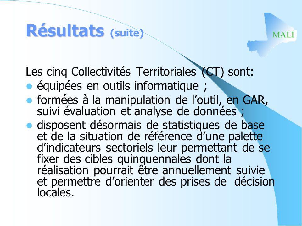 Résultats (suite) Les cinq Collectivités Territoriales (CT) sont: