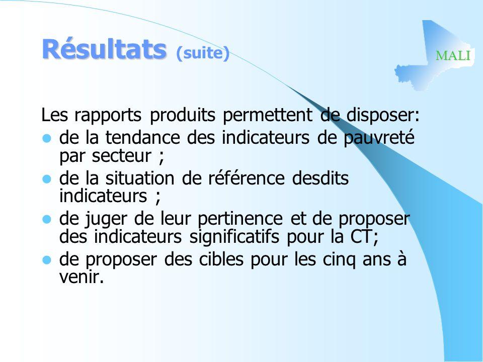 Résultats (suite) Les rapports produits permettent de disposer: