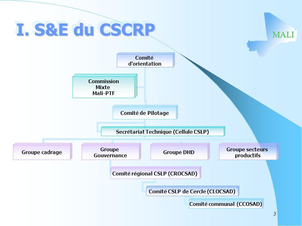 I. S&E du CSCRP