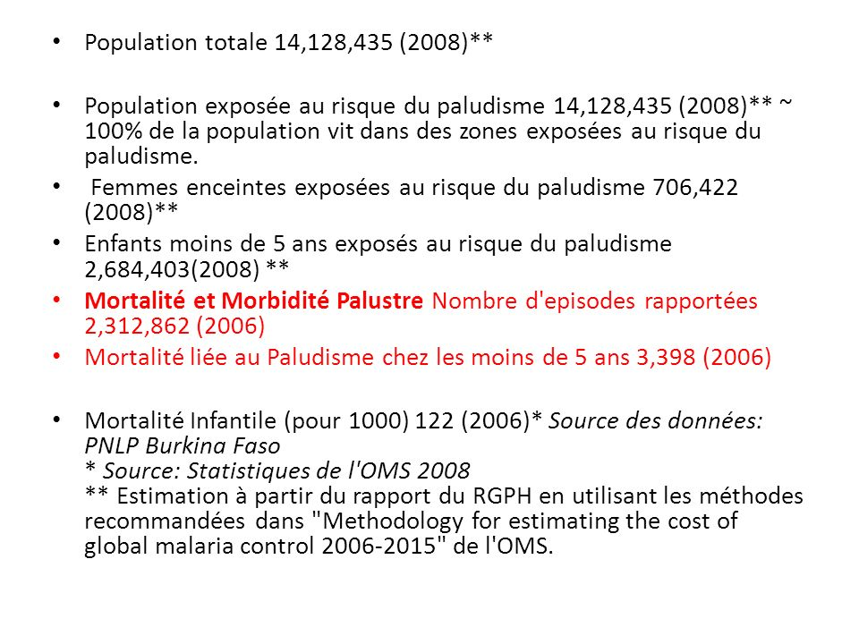 Population totale 14,128,435 (2008)**