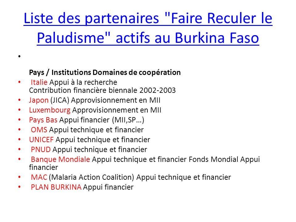 Liste des partenaires Faire Reculer le Paludisme actifs au Burkina Faso
