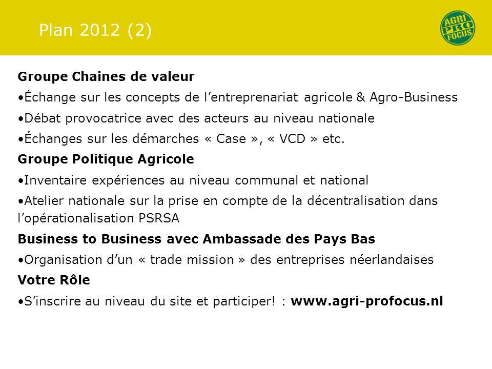 Plan 2012 (2) Groupe Chaines de valeur
