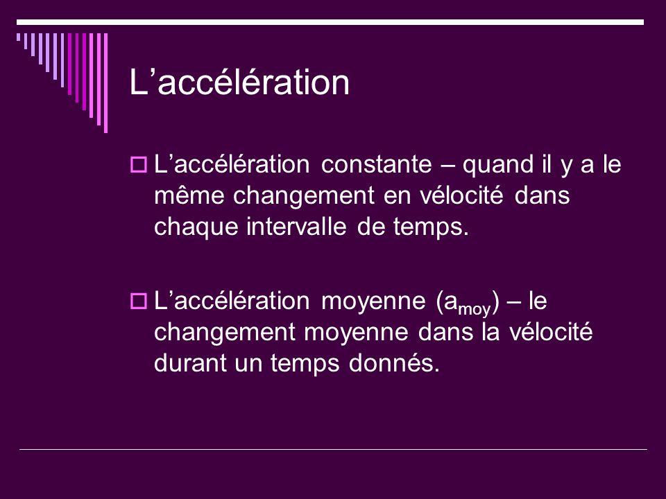 L'accélération L'accélération constante – quand il y a le même changement en vélocité dans chaque intervalle de temps.