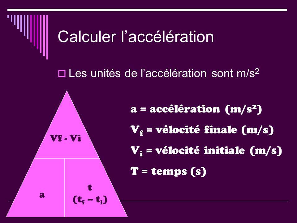 Calculer l'accélération