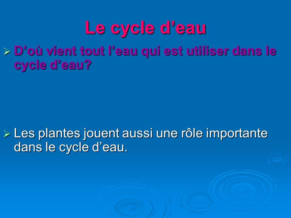 Le cycle d'eau D'où vient tout l'eau qui est utiliser dans le cycle d'eau.