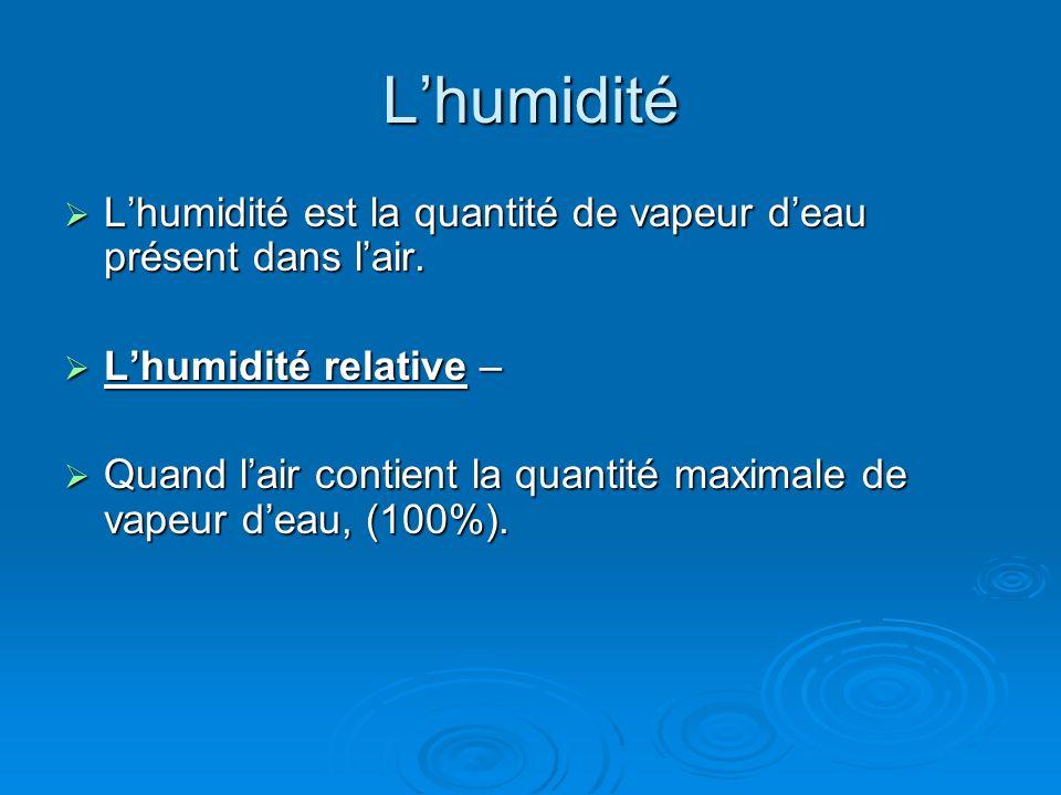 L'humiditéL'humidité est la quantité de vapeur d'eau présent dans l'air. L'humidité relative –