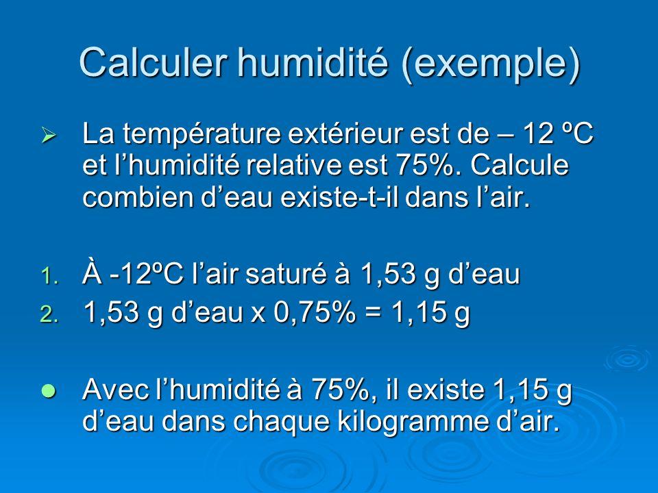 Calculer humidité (exemple)