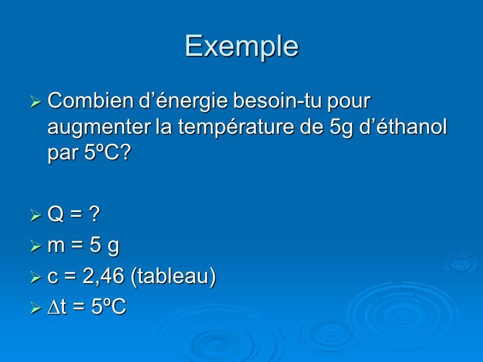 Exemple Combien d'énergie besoin-tu pour augmenter la température de 5g d'éthanol par 5ºC Q = m = 5 g.