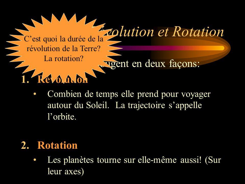 Révolution et Rotation