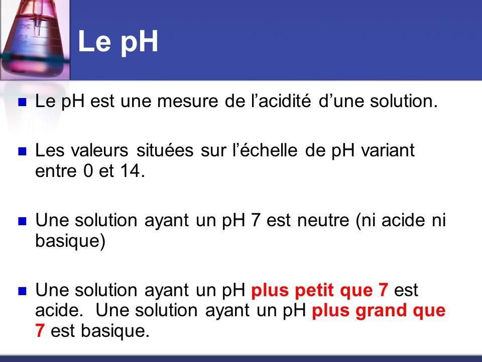 Le pH Le pH est une mesure de l'acidité d'une solution.