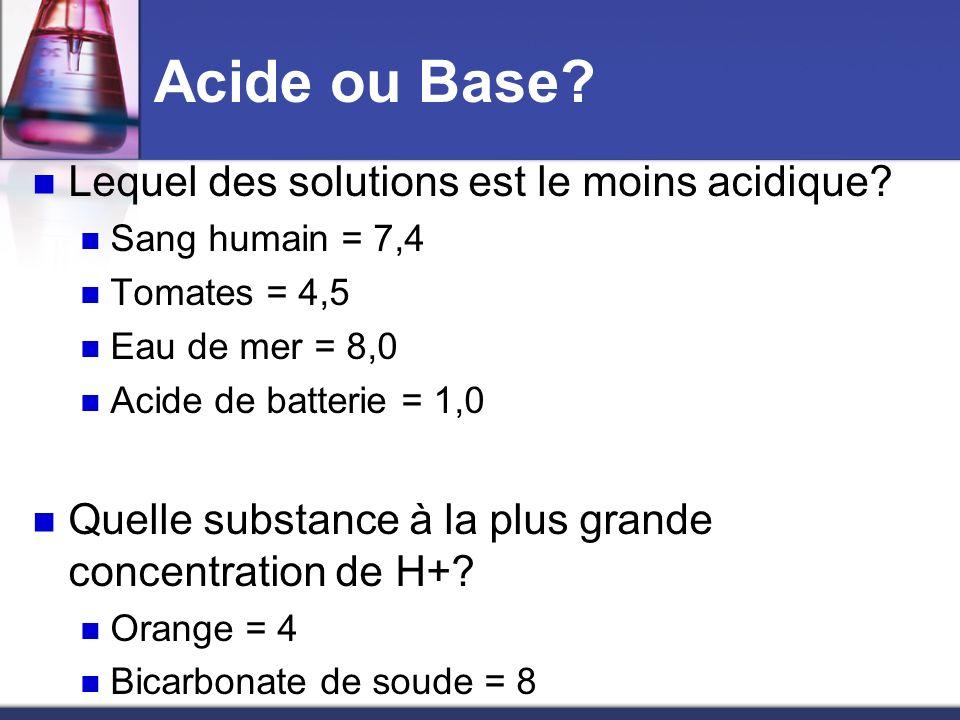 Acide ou Base Lequel des solutions est le moins acidique