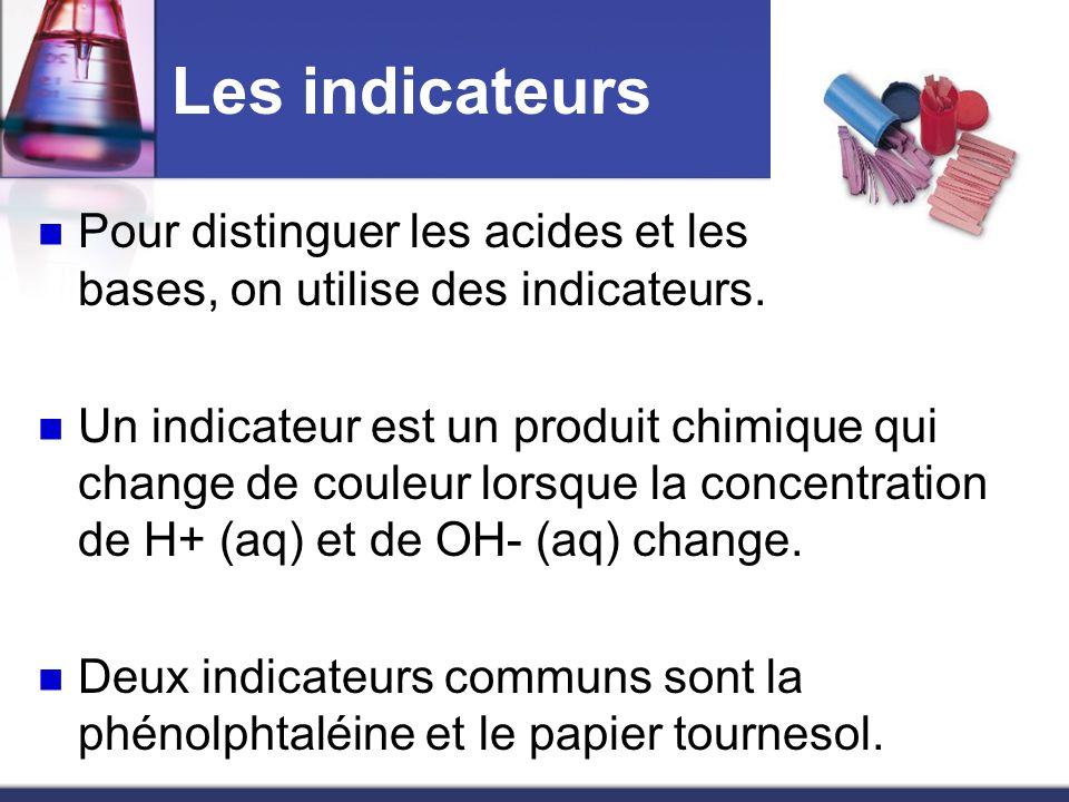 Les indicateurs Pour distinguer les acides et les bases, on utilise des indicateurs.
