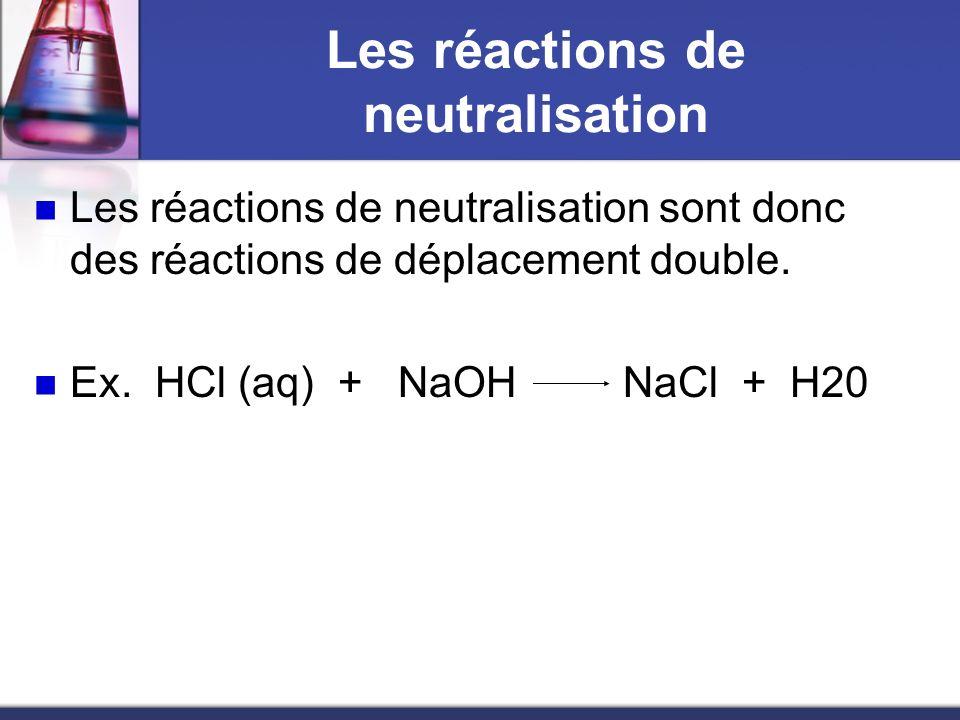 Les réactions de neutralisation