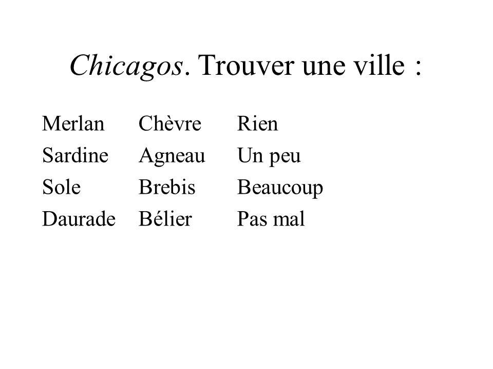 Chicagos. Trouver une ville :