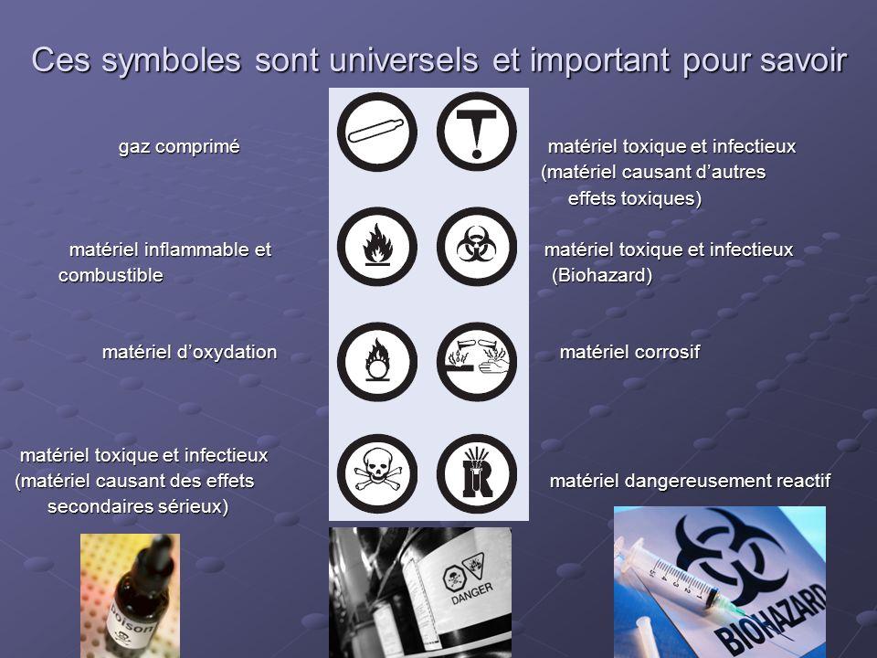 Ces symboles sont universels et important pour savoir