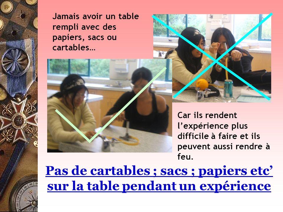Jamais avoir un table rempli avec des papiers, sacs ou cartables…