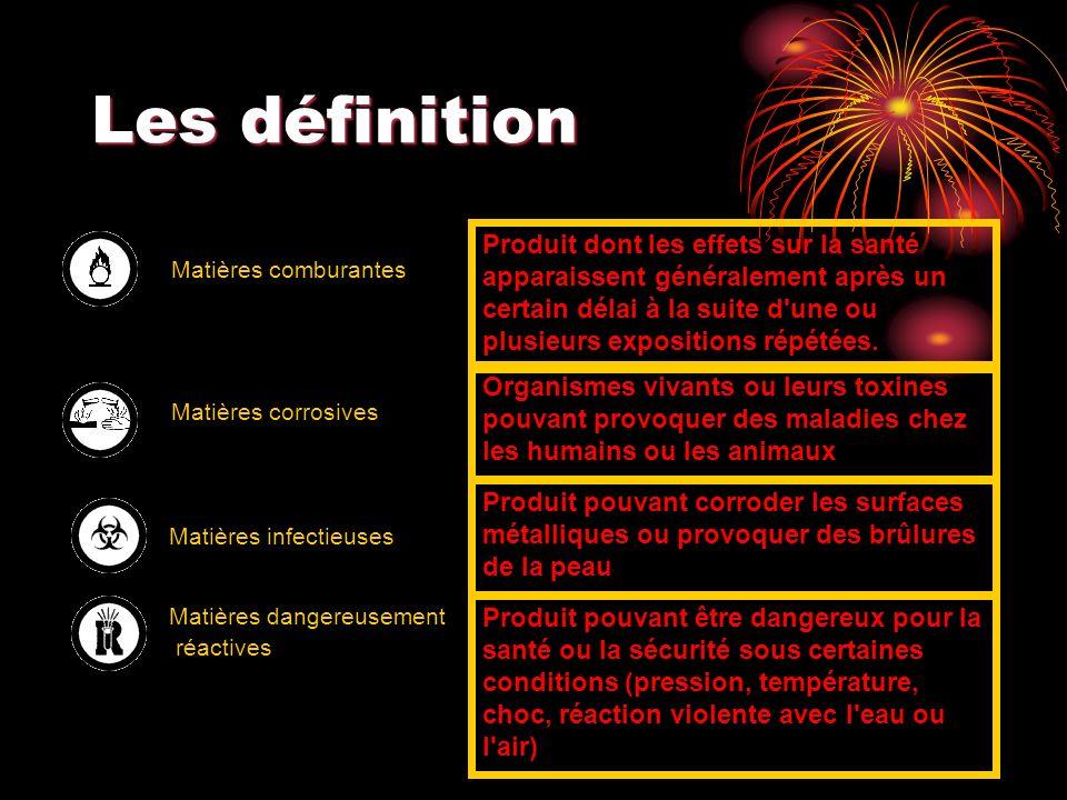 Les définition Matières comburantes.
