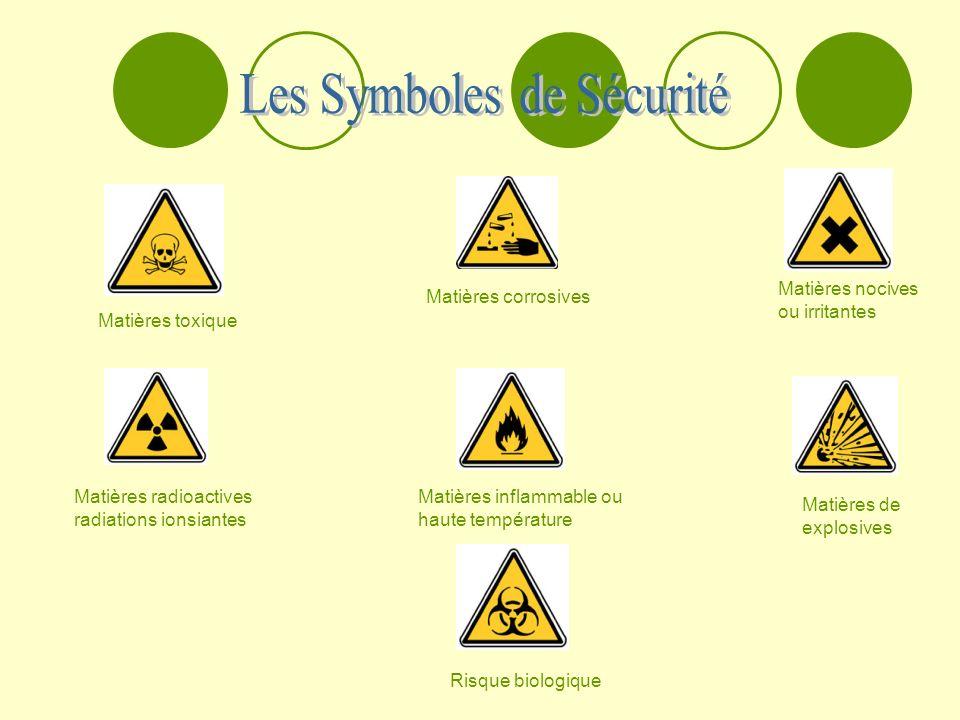 Les Symboles de Sécurité
