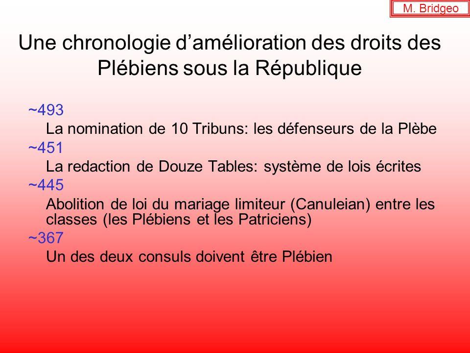 M. Bridgeo Une chronologie d'amélioration des droits des Plébiens sous la République. ~493. La nomination de 10 Tribuns: les défenseurs de la Plèbe.