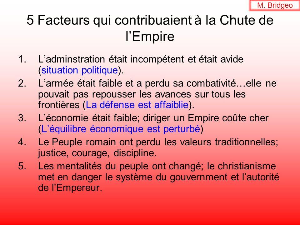 5 Facteurs qui contribuaient à la Chute de l'Empire