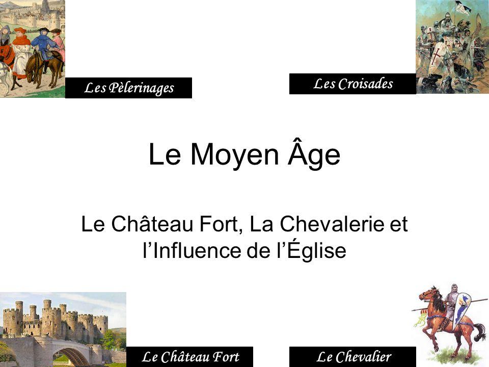 Le Château Fort, La Chevalerie et l'Influence de l'Église