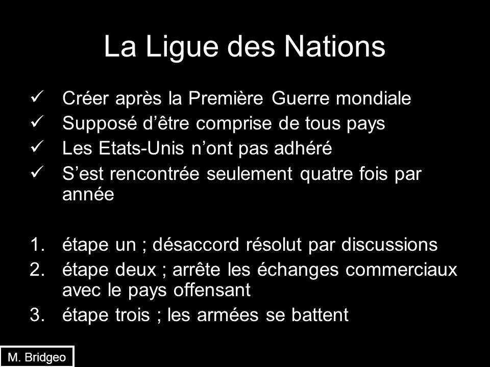 La Ligue des Nations Créer après la Première Guerre mondiale