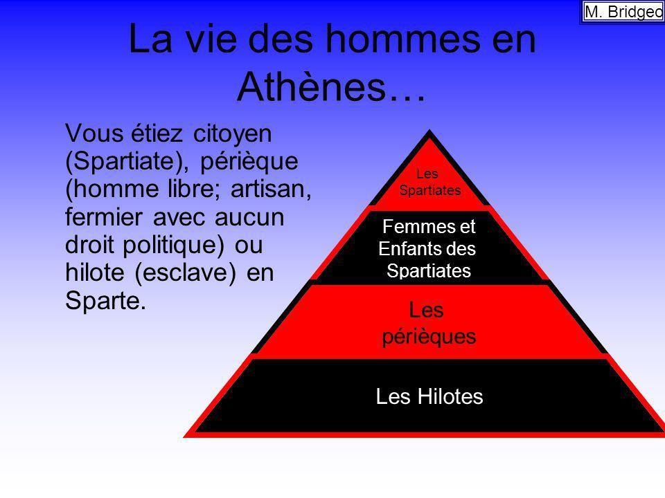 La vie des hommes en Athènes…