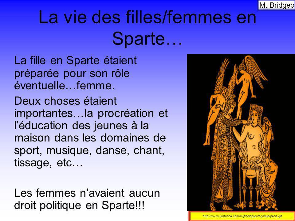 La vie des filles/femmes en Sparte…
