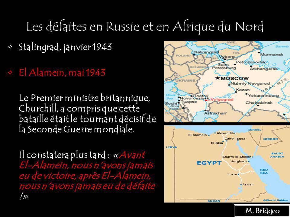 Les défaites en Russie et en Afrique du Nord