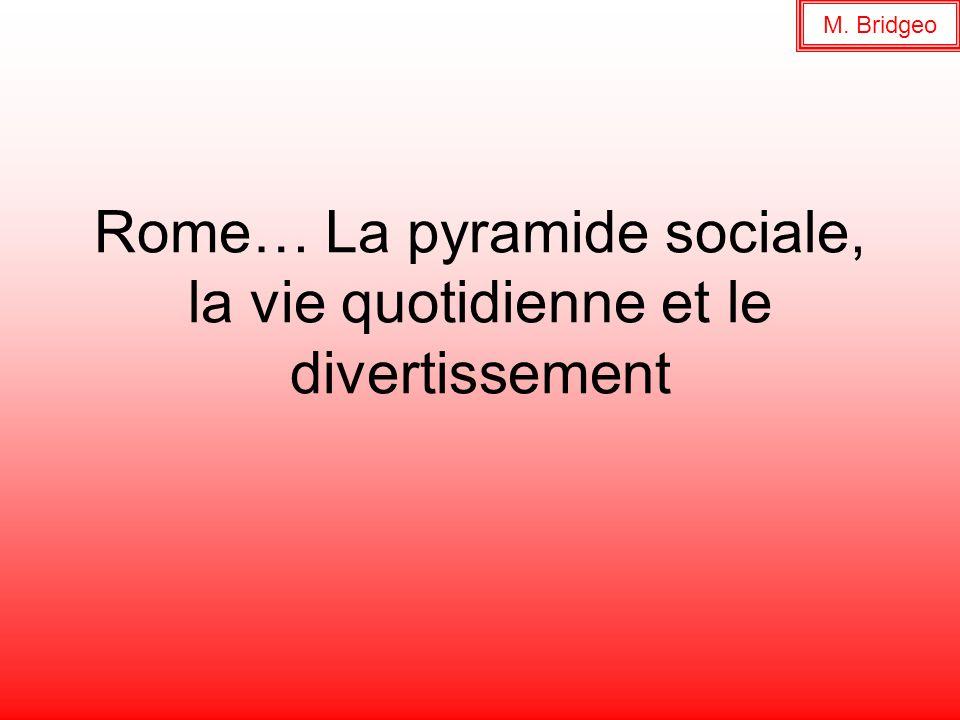 Rome… La pyramide sociale, la vie quotidienne et le divertissement