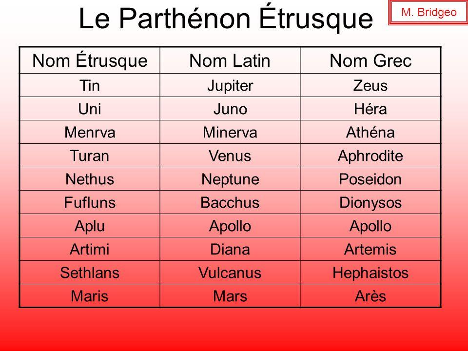 Le Parthénon Étrusque Nom Étrusque Nom Latin Nom Grec Tin Jupiter Zeus