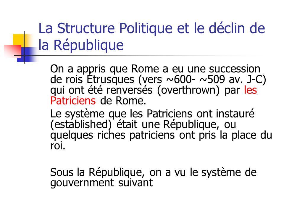 La Structure Politique et le déclin de la République
