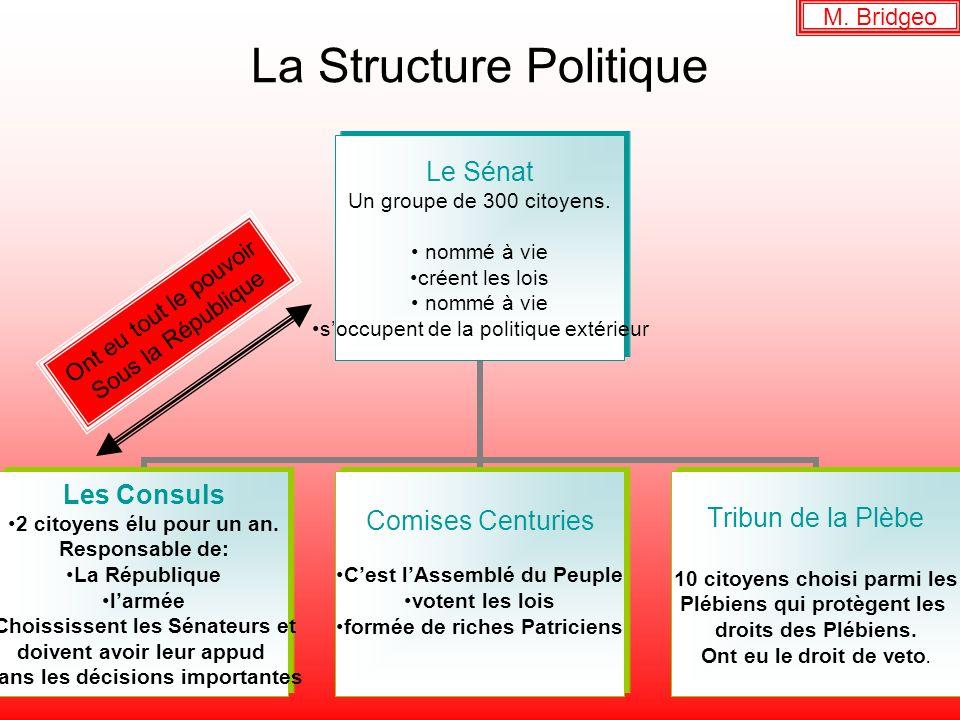 La Structure Politique