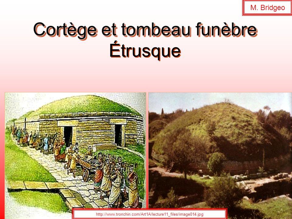 Cortège et tombeau funèbre Étrusque